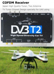 COFDM-221R HD Wireless Video Receiver COFDM AV 1080P Transmission image Transceiver CVBS 170~900Mhz